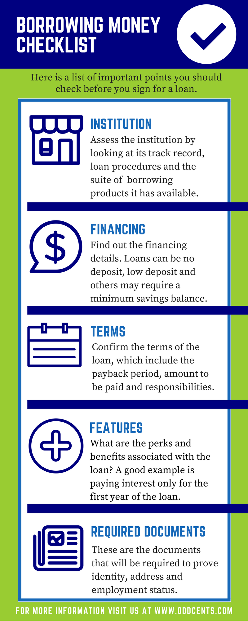 borrowing money checklist